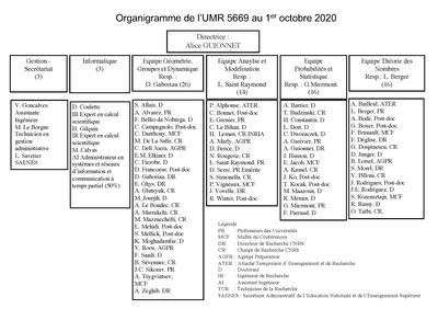 Organigramme oct.20